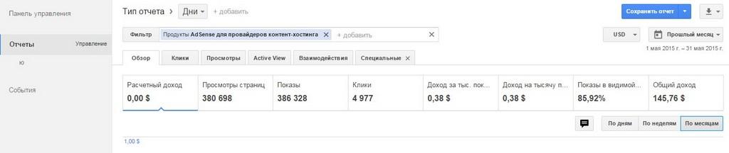 стоимость 1000 показов на Youtube